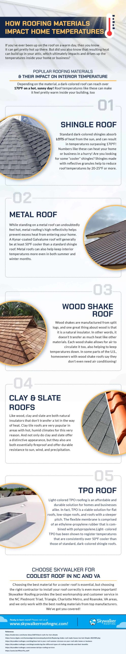 How Different Roofing Materials Impact Home Temperatures