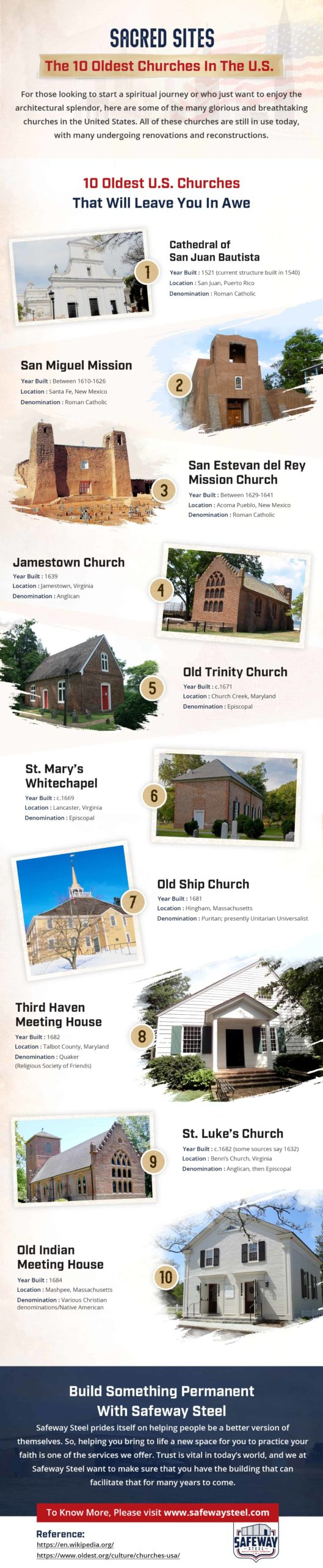 Sacred Sites: The 10 Oldest Churches in the U.S.
