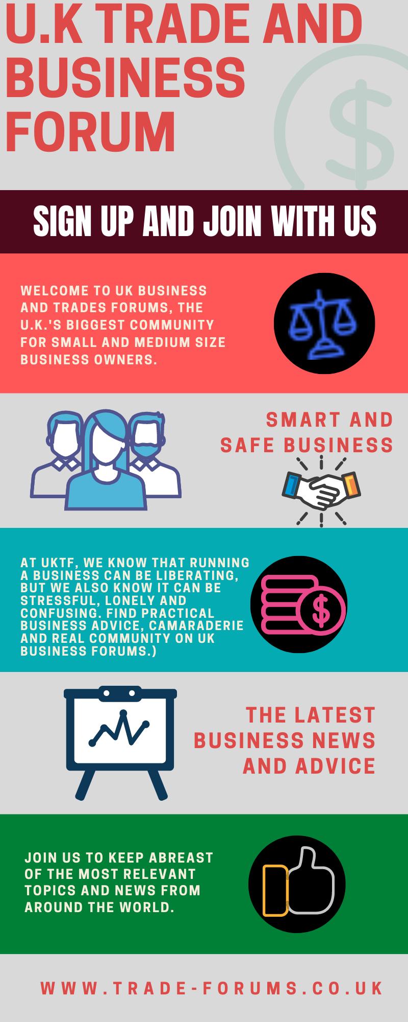 U.K Trade And Business Forum