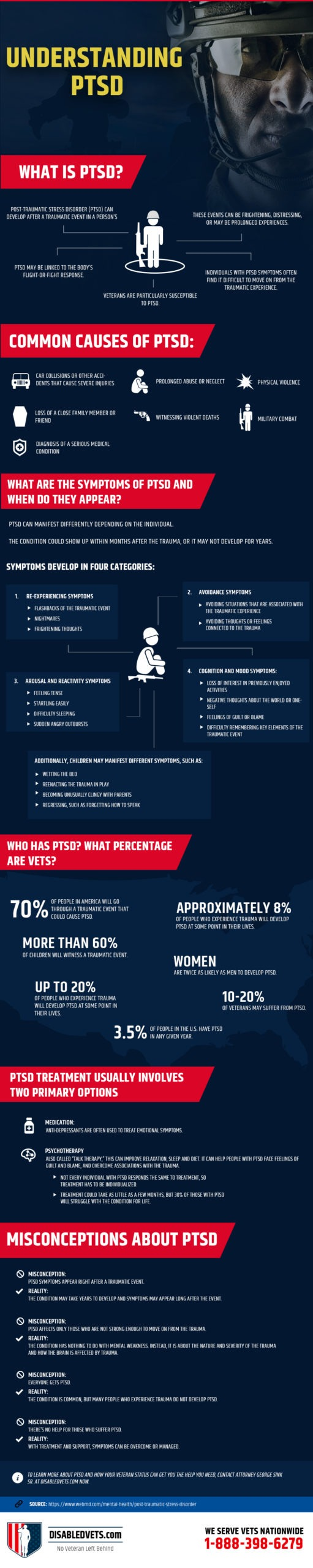 Infographic: Why PTSD is Dangerous?