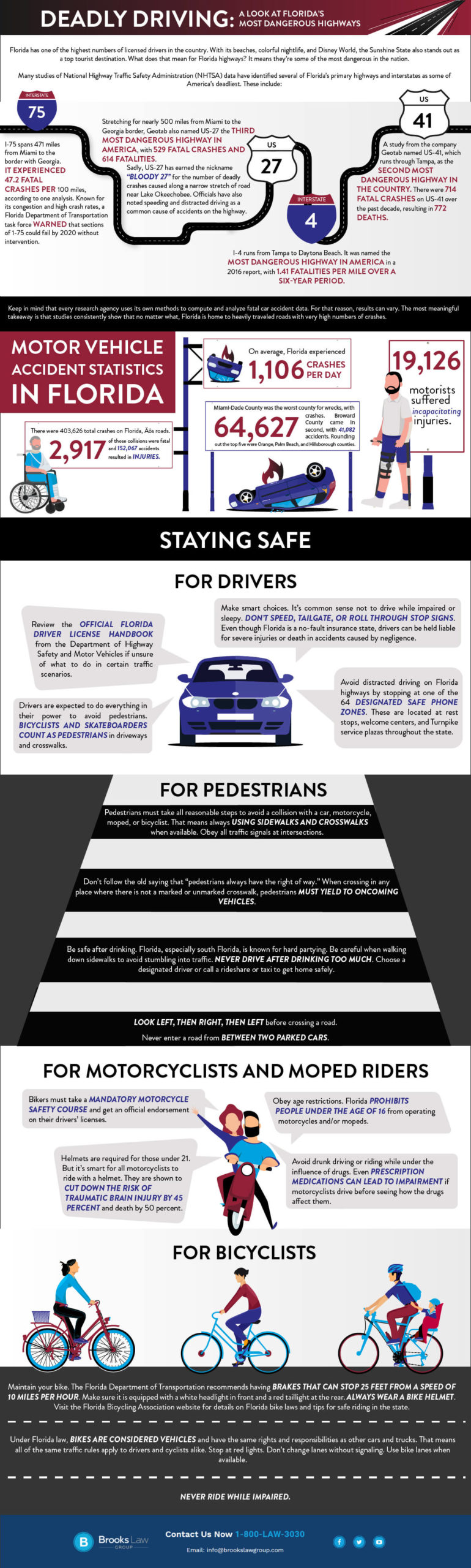 Brooks Law Group - Deadly Driving Florida's Most Dangerous Highways