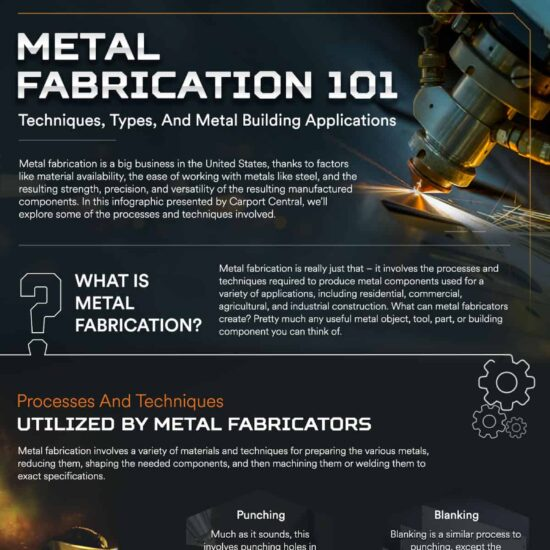 Metal Fabrication 101-Techniques, Types, and Metal Building Applications