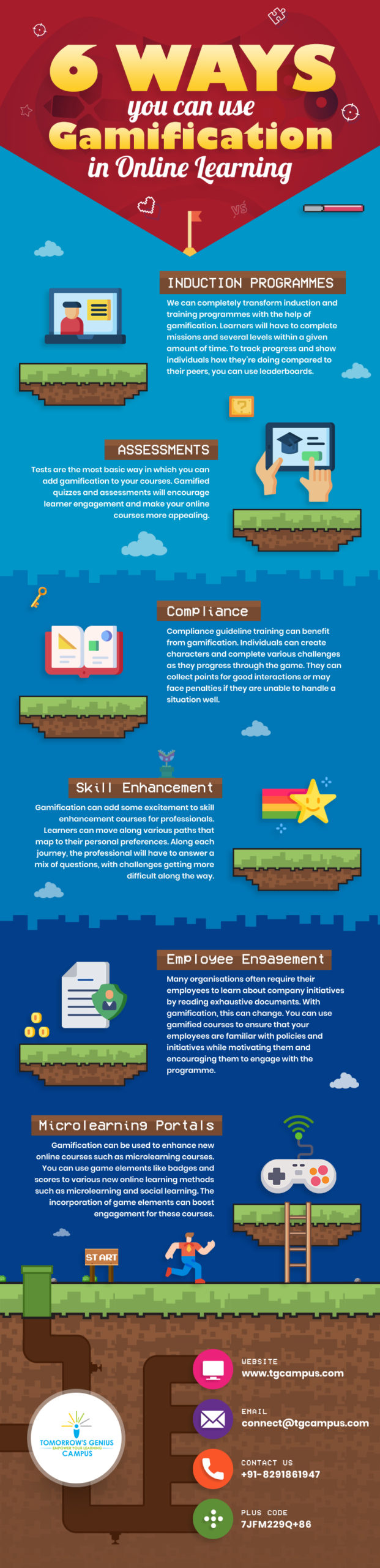 Gamification-in-Online-Learning