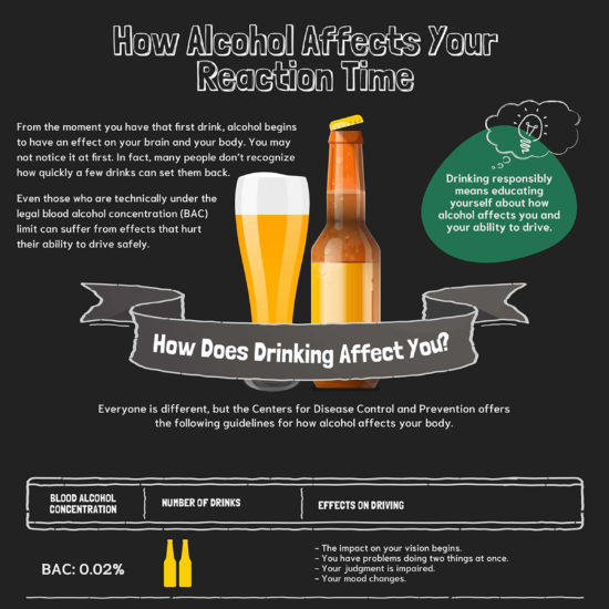 How-alcohol-affects-reaction-time-Salvi-Law