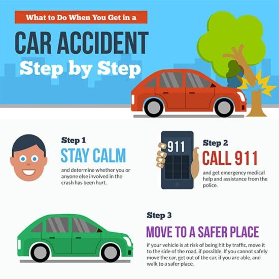 car-accident-infographic