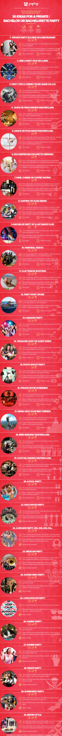 30 ideas for a private party or a bachelor party 900