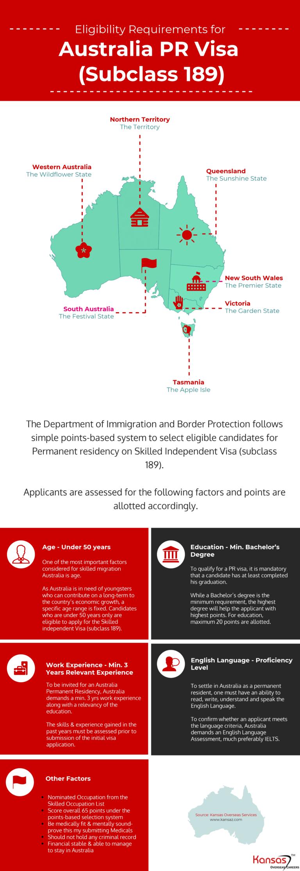 Aus PR Visa Infographic v2 768x2224