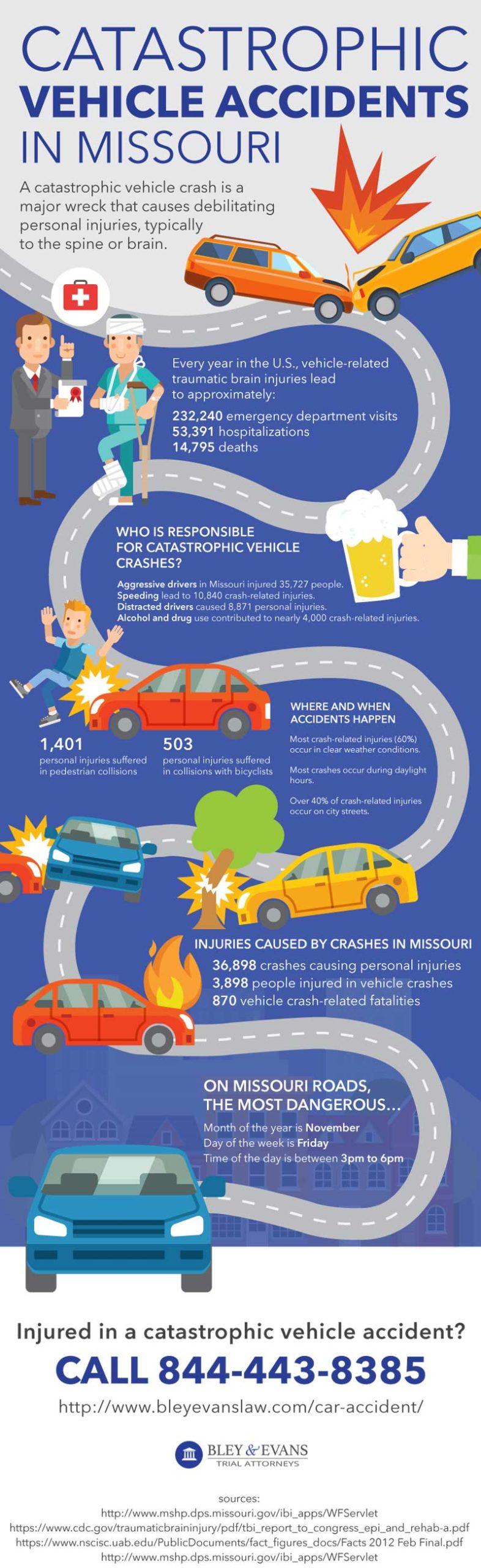 Catastrophic vehicle accident