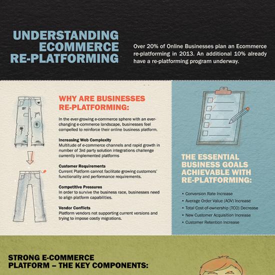 ECommerceReplatforming1