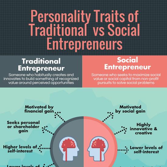 Entrepreneur-Traits-Infographic