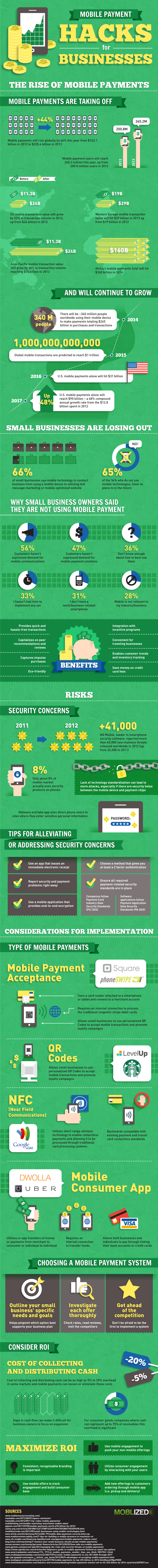 Mobile payment hacks for businesses infographic1