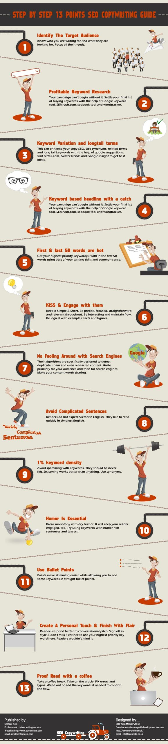 Step by Step 13 Points SEO Copywriting Guide1