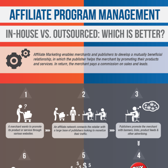 affiliate-manager-opm1