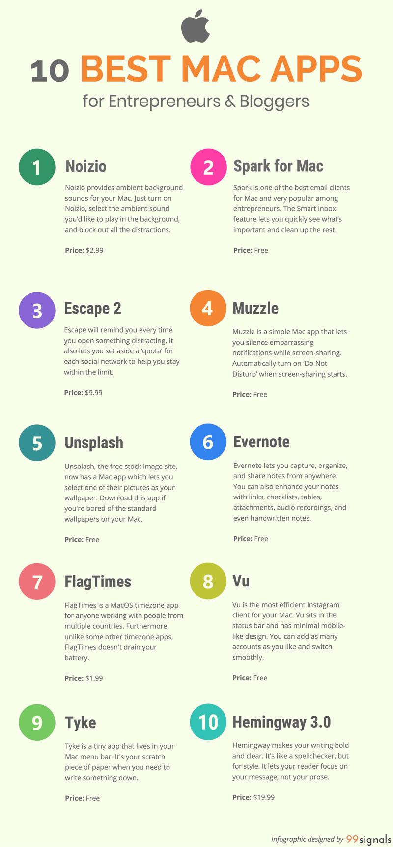 best mac apps for entrepreneurs infographic