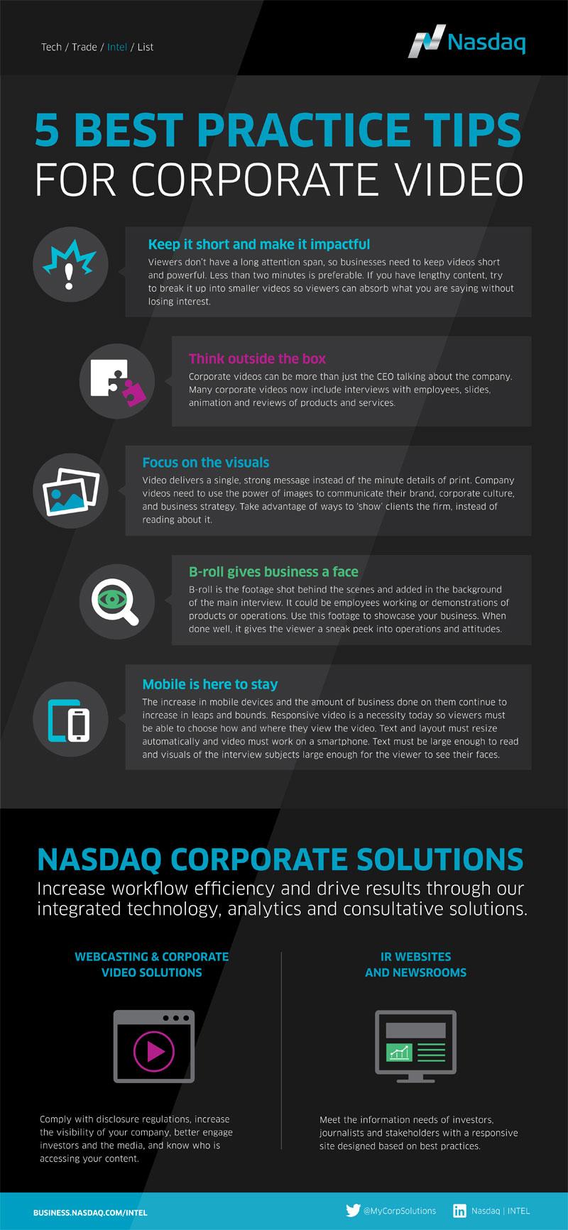 best practice corporate video infographic