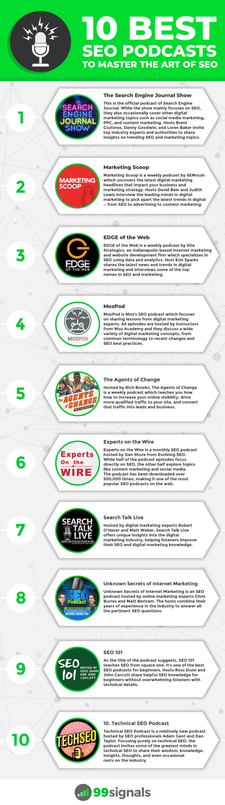 best seo podcasts infographic