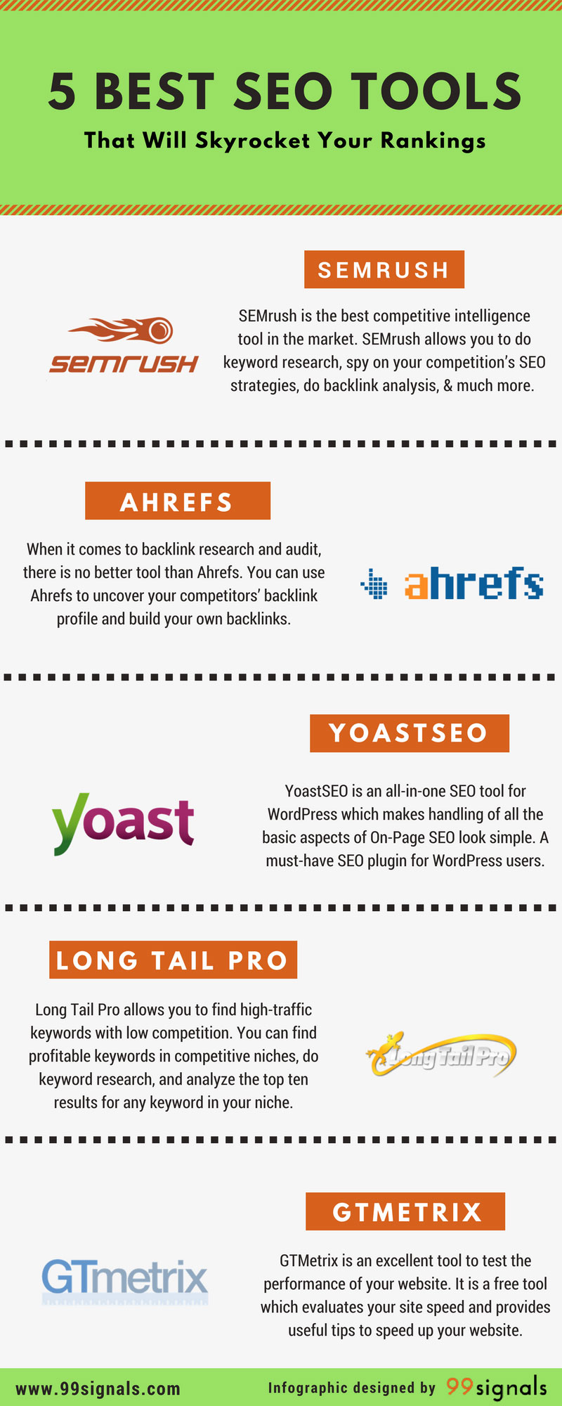 best seo tools rankings infographic