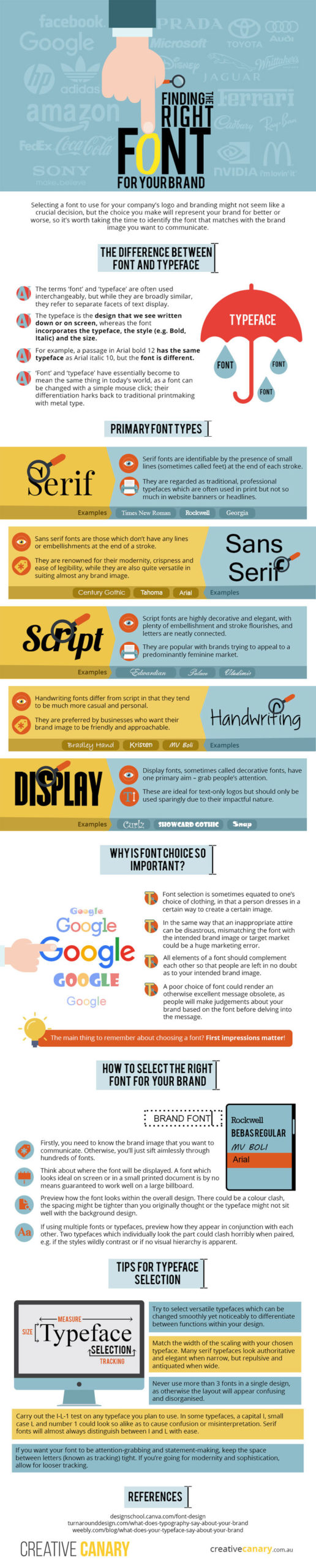 choose a font for your brand infographic