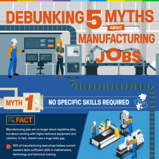 debunking manufacturing myths infographic