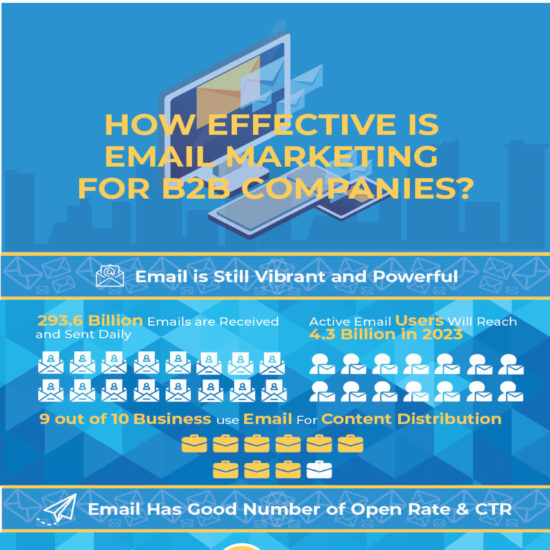 email-marketing-for-b2b-companies
