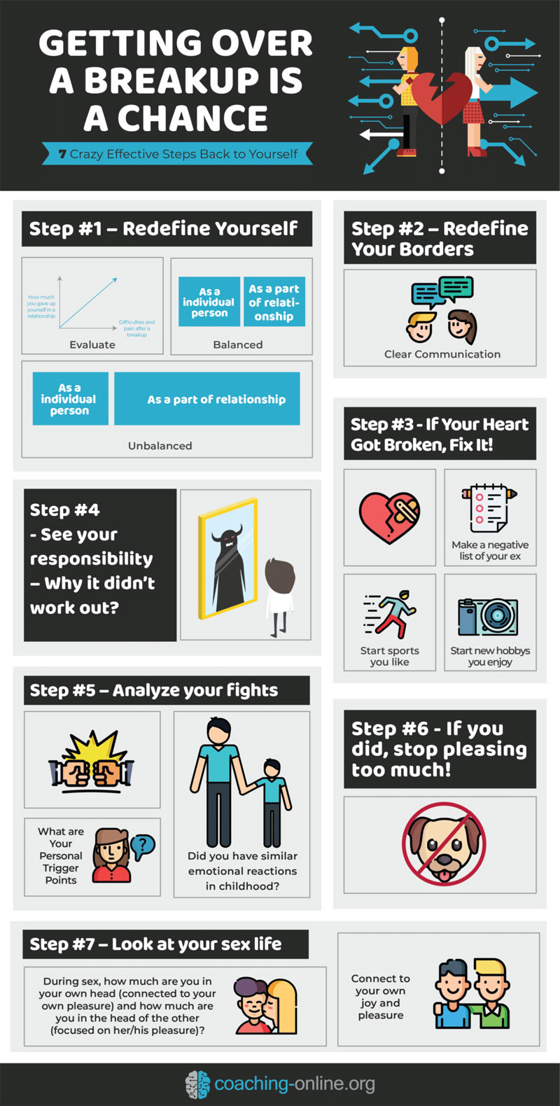 getting over a breakup infographic