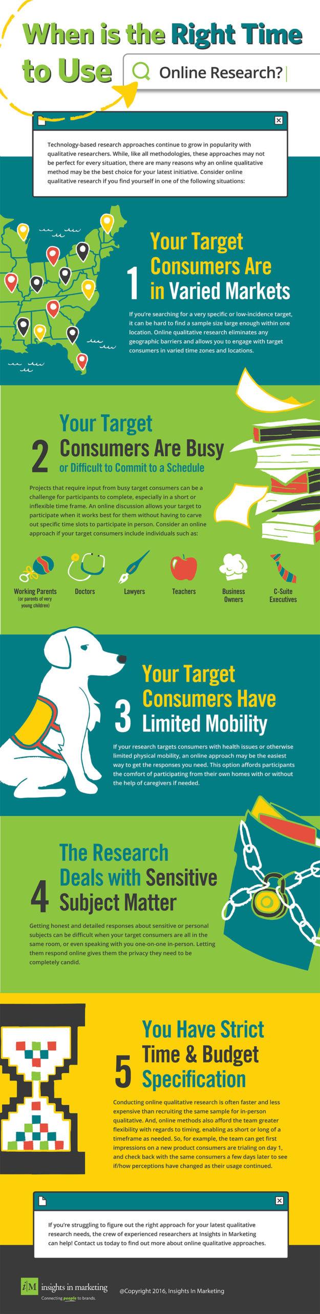 iim 007 infographic onlineresearch 3 01 opt1