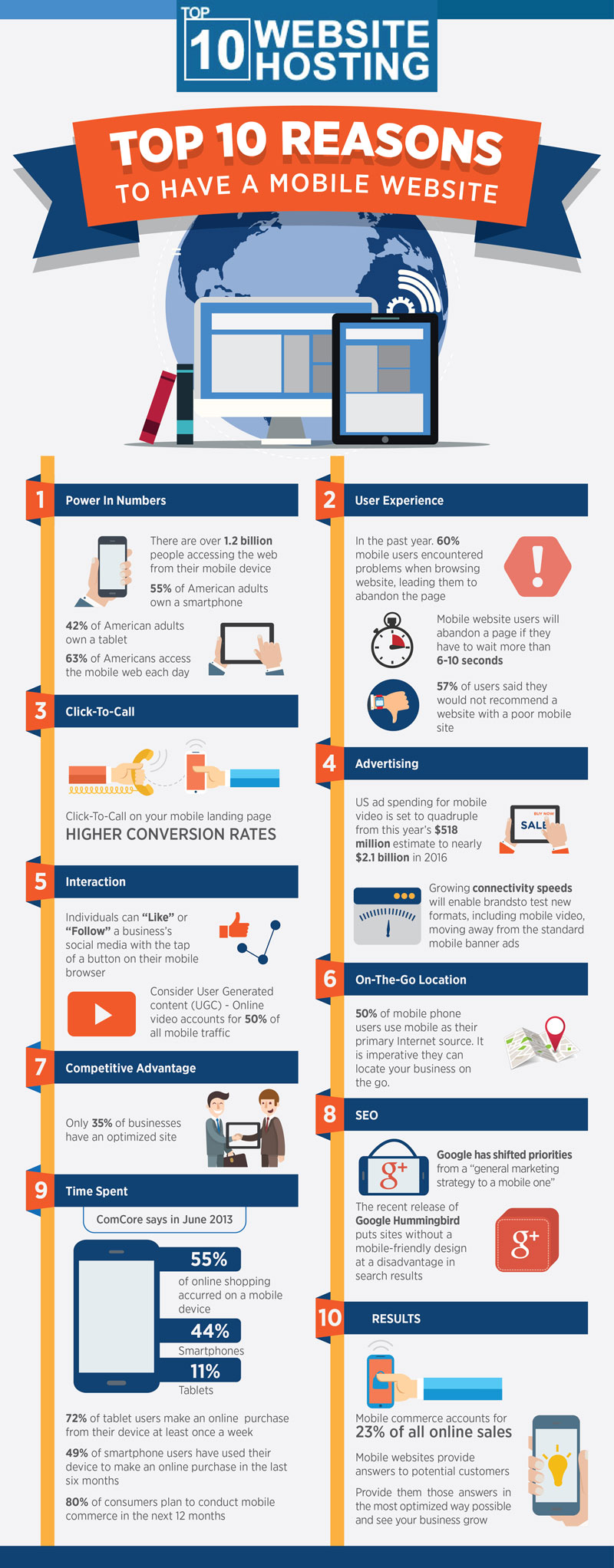 infographic 10 reasons mobile website