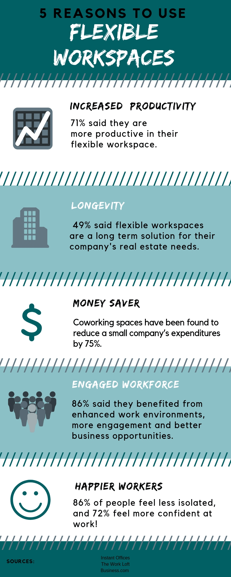 infographic reasons to use flexible workspaces