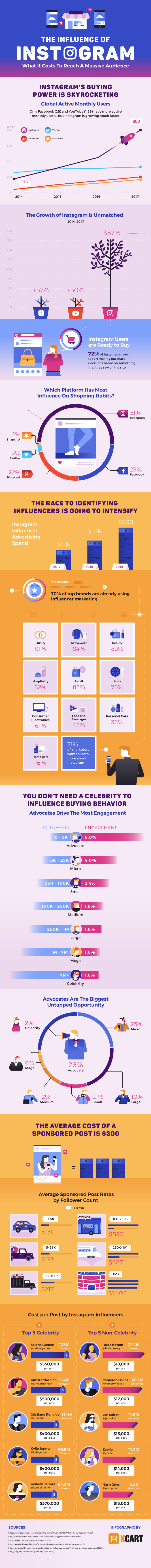 instagram marketing ecommerce
