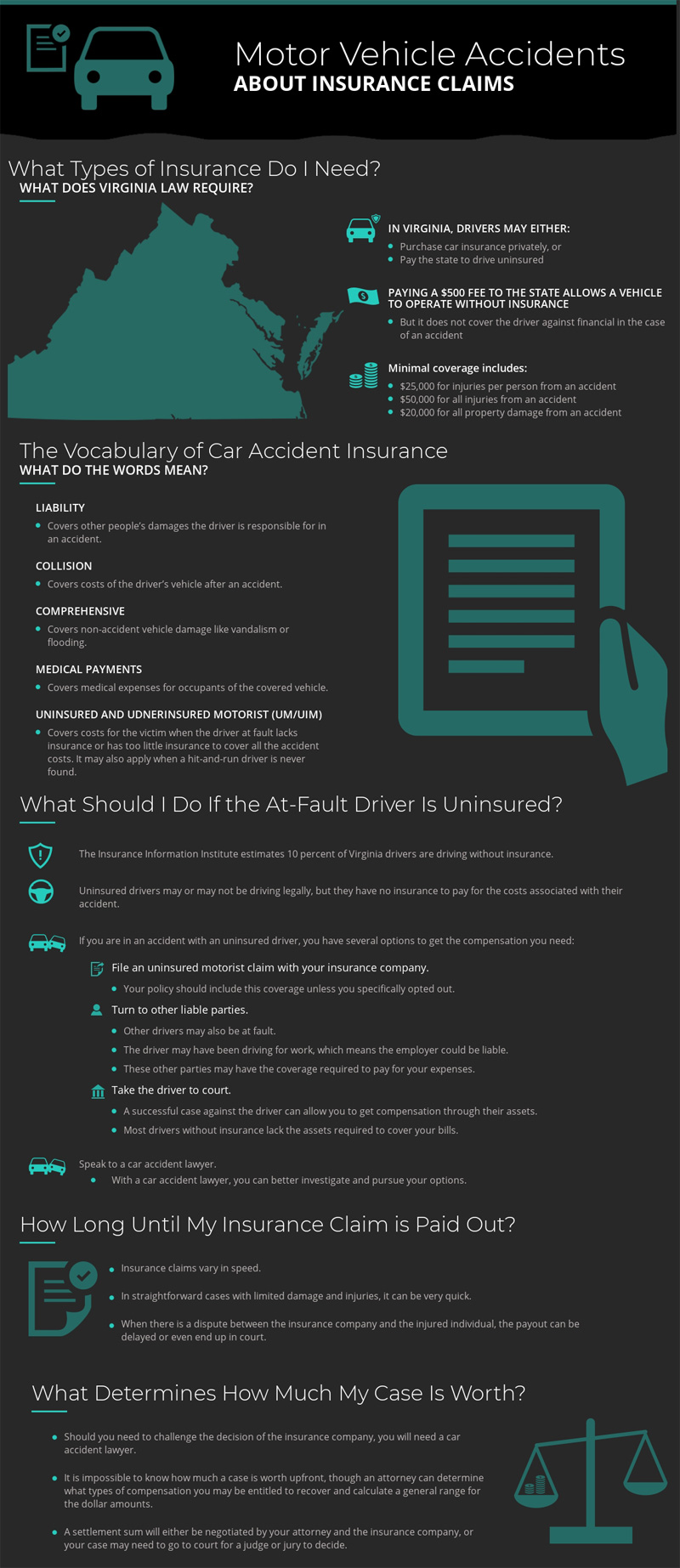 insurance claims after car accident