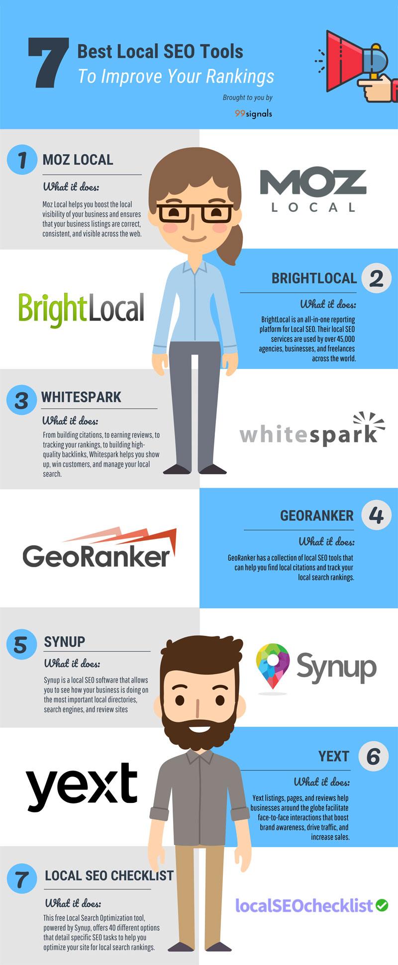 local seo tools infographic