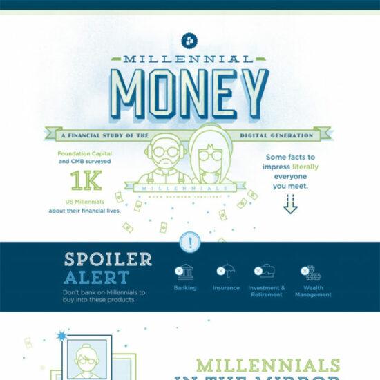 millennial money back in school back in debt