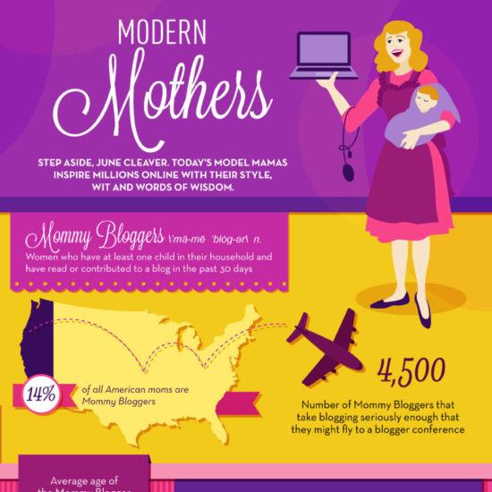 mommy-blogging