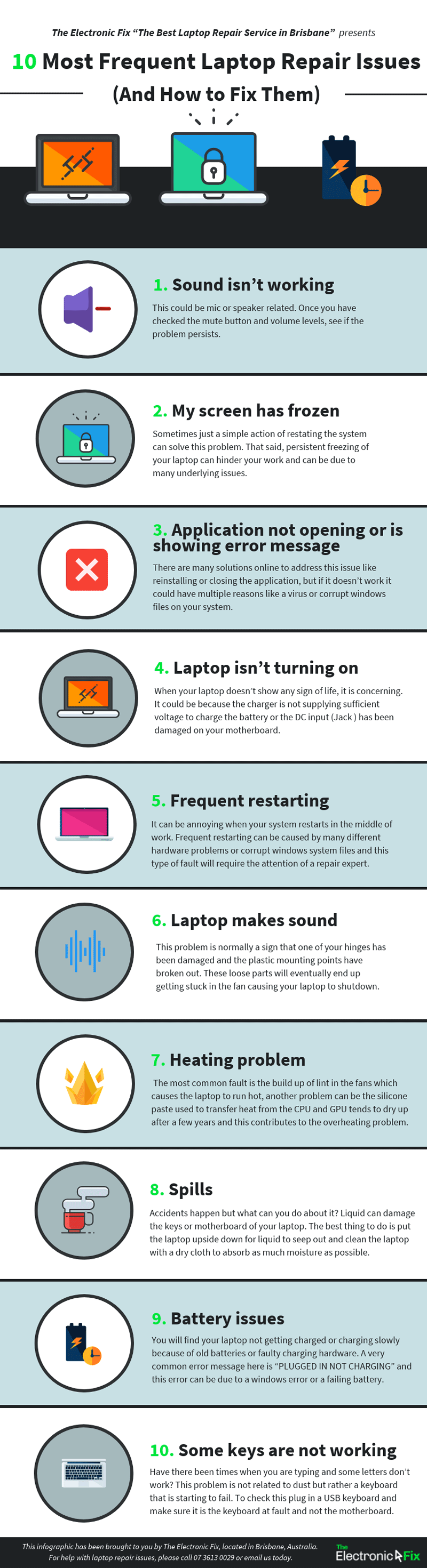 most frequent laptop repair issues infographic