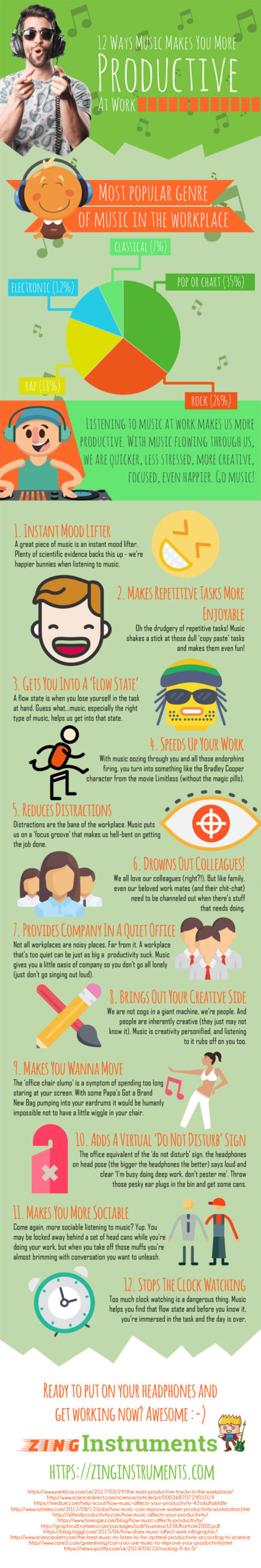 music productive work infographic