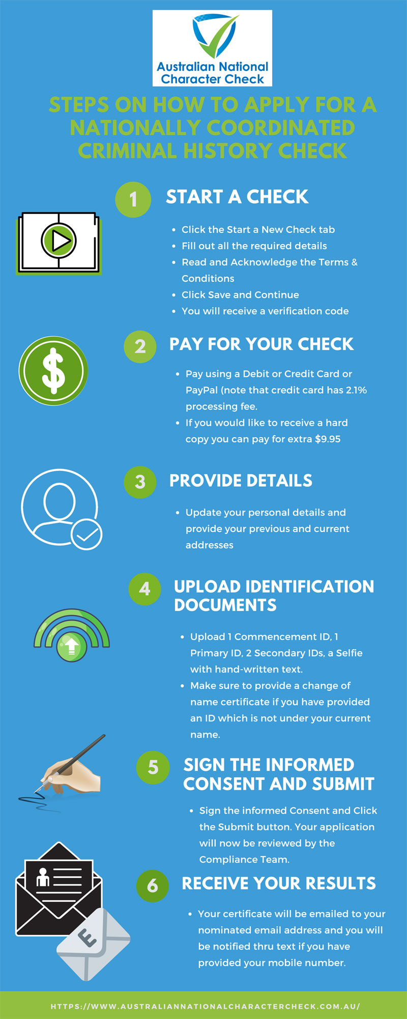 obtain an official australian police check infographic