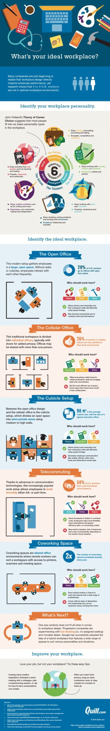 perfect workplace infographic