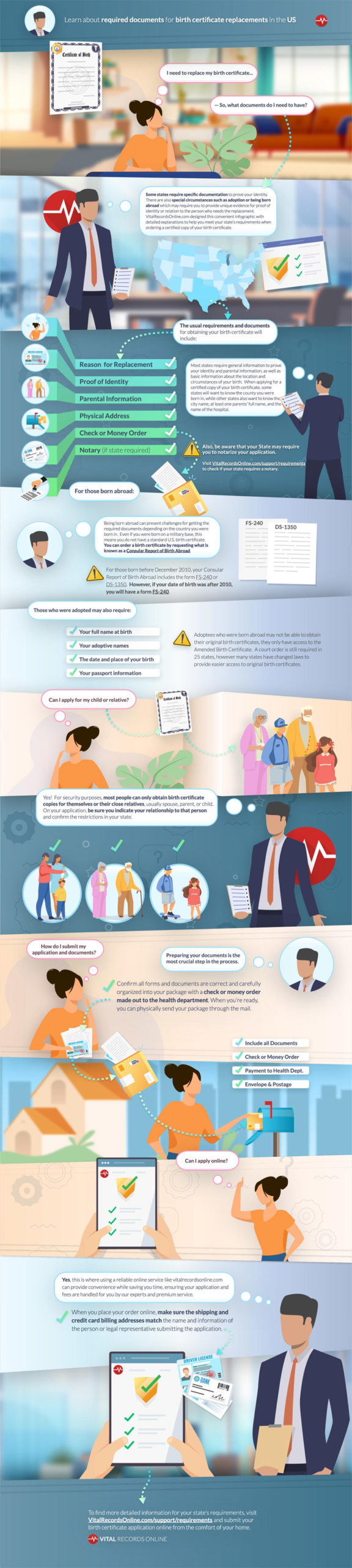 required documents birth certificate replacements infographic