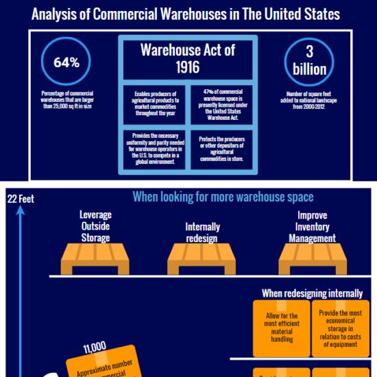shelving com infographic4