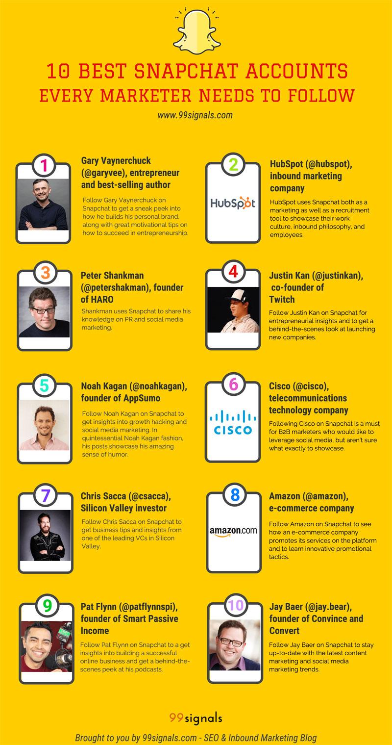 snapchat accounts marketing infographic