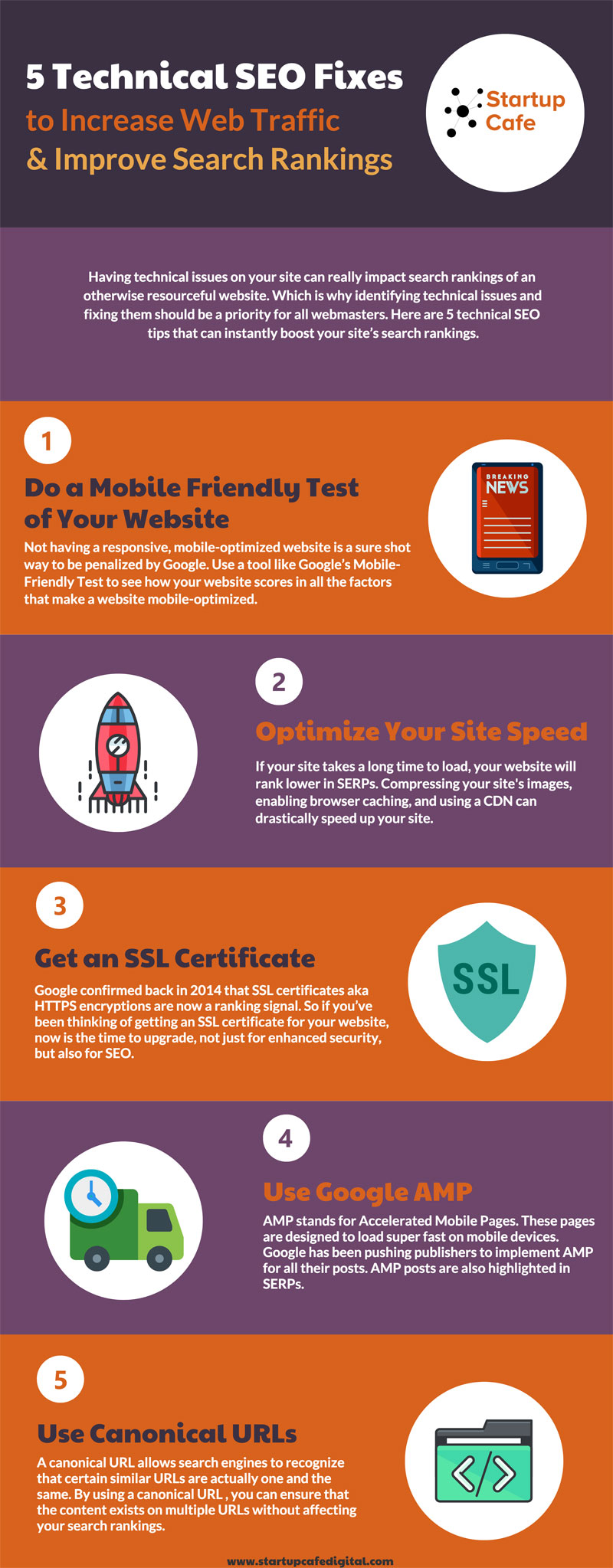 technical seo fixes increase traffic infographic