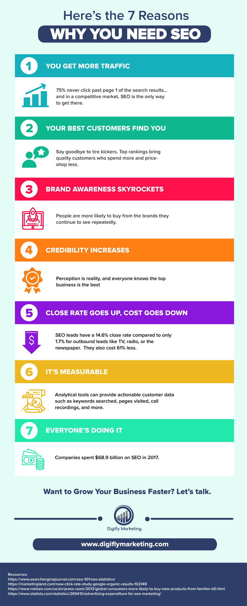 top reasons why you need seo infographic
