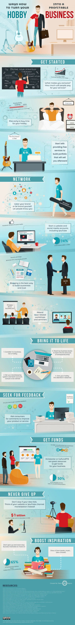 turn hobby into business infographic