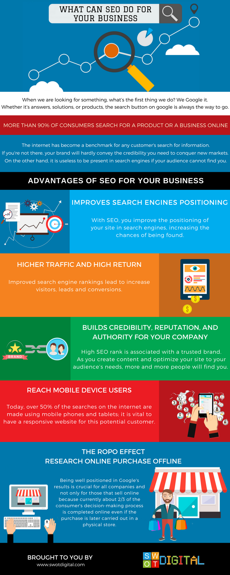 what can seo do for your business infographic