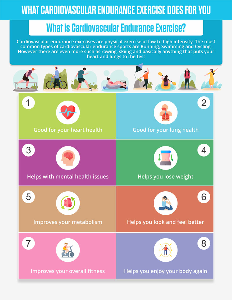 what cardiovascular exercise can do for you infographic