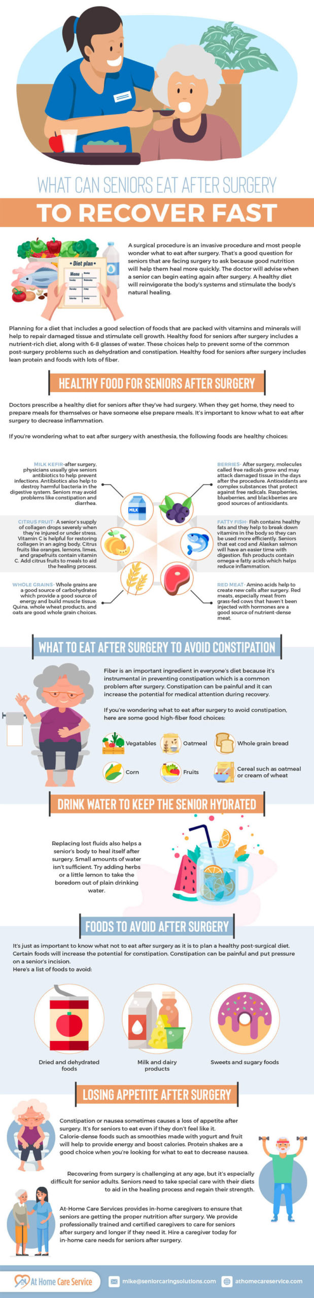 what seniors can eat after a surgery Infographic