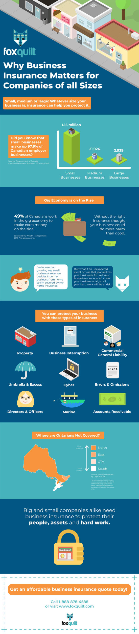 why business insurance matters for companies of all sizes infographic