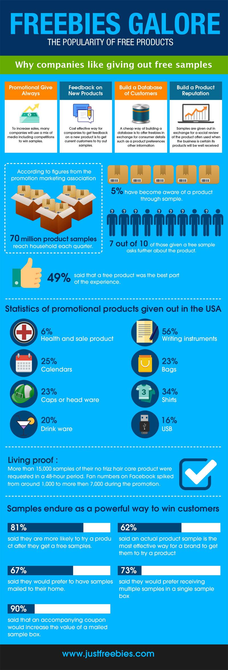 why companies give away freebies